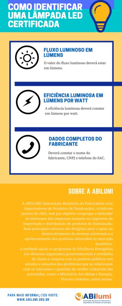 Infográfico: Como identificar uma lâmpada LED certificada - Página 2